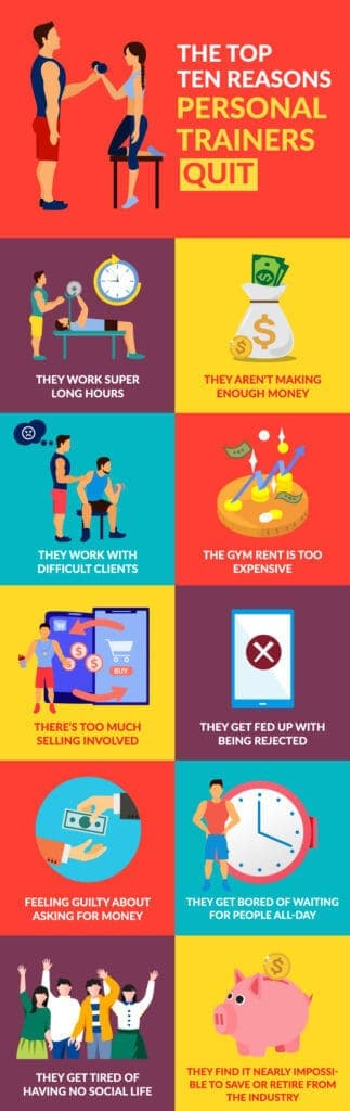 Top ten reasons personal trainers quit infographic